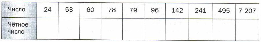 ГДЗ Математика 6 Мерзляк. Учебник §2