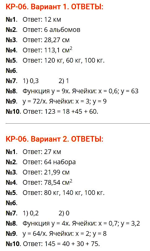 Математика Мерзляк Контрольная 6