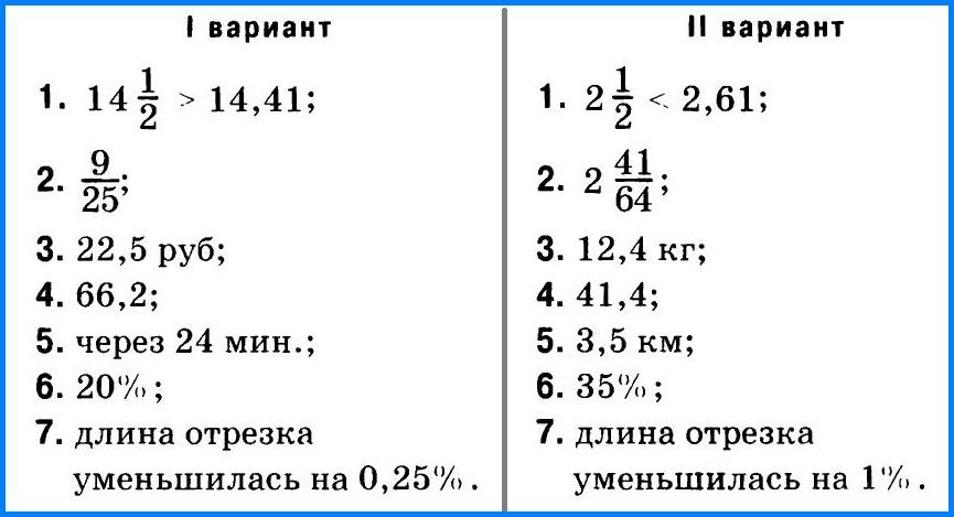 Дорофеев - Контрольная № 1 по математике