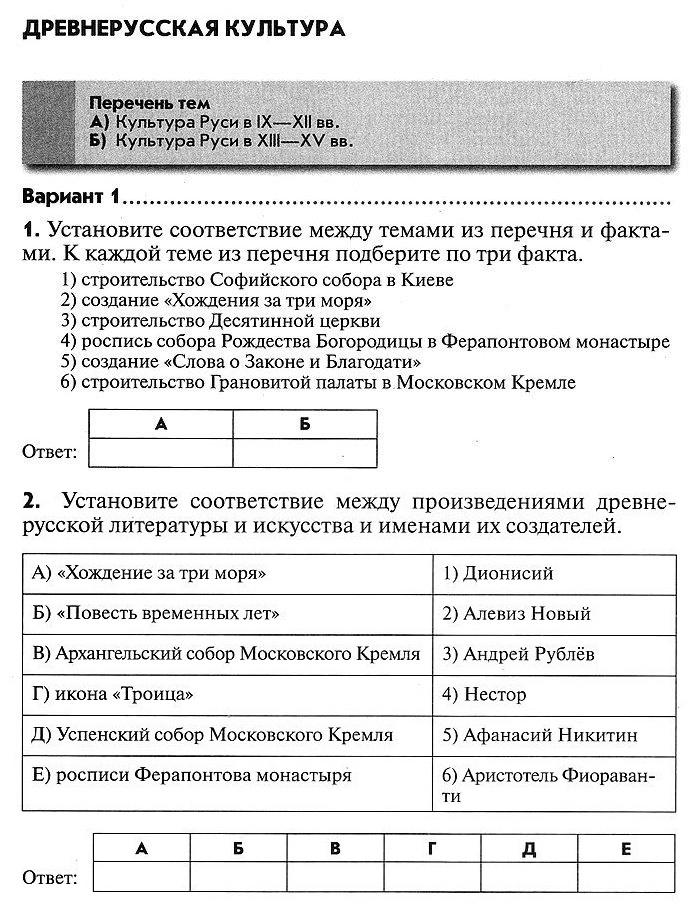 История России. Контрольная работа № 6